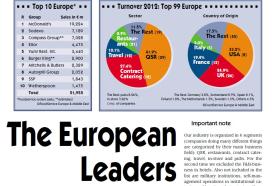 McDonald's verreweg de grootste in Europa
