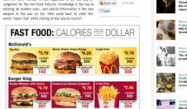 De meeste calorieën voor je geld