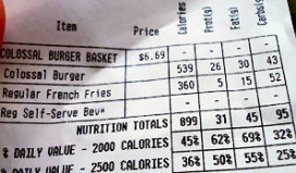 Calorieën op de kassabon