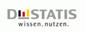 Flinke omzetgroei Duitse horeca in 2011